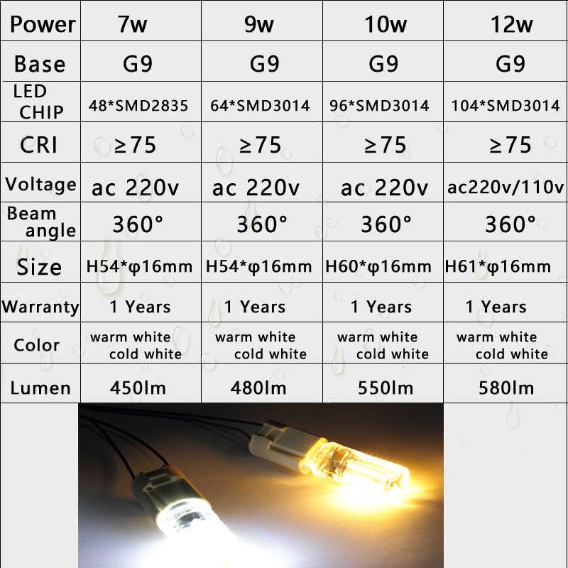 ホット販売G9 ledトウモロコシランプac 220v 7ワット9ワット10ワット12ワットsmd 2835 360度ビーム角度スポットライトシャンデリアランプ
