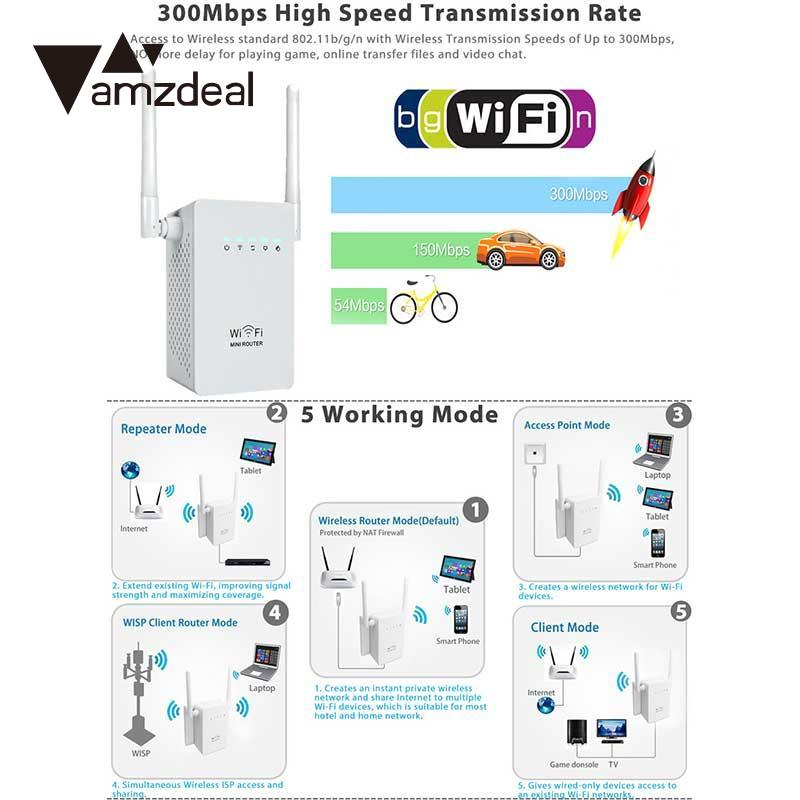 wireless extender diagram ford fiesta mk6 stereo wiring amzdeal 300mbps wifi signal booster network router eu plug white in routers from computer office on aliexpress com alibaba