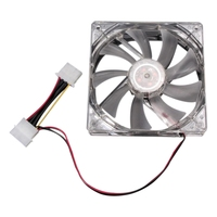 PROMOTION! LED lights Computer power supply chassis CPU fan Green