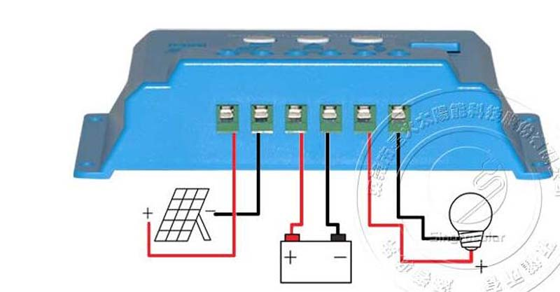 controller 10A 143 connection