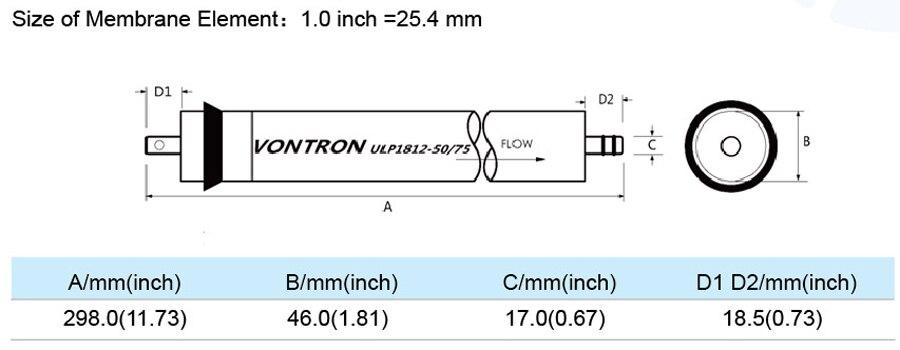 """Paire de 2.5/"""" Montage Clips Pour Osmose Inverse Membrane Housing"""