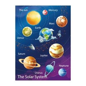 Image 3 - Детская Вселенная игра DDWE на солнечной батарее, обучающая английская флеш карта Марса/ртути, обучающая карта Монтессори для детского сада