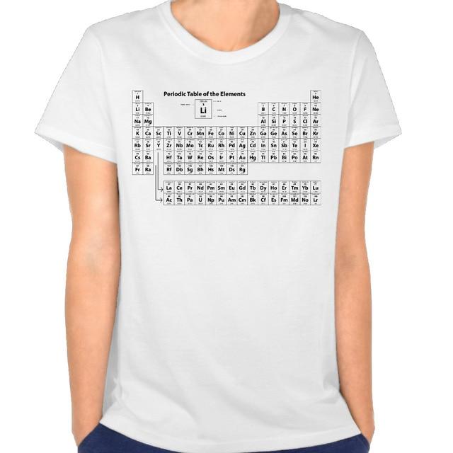 Verano 2017 mujer tabla peridica de elementos camisetas de manga verano 2017 mujer tabla peridica de elementos camisetas de manga corta urtaz Choice Image