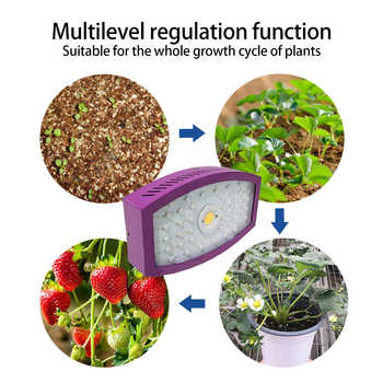 Geoeon 2019 New 1000W Led Plant Flower Lamp Dimmable Indoor Full Spectrum Led LED Plant All Stage Grow Light Led Grow Light