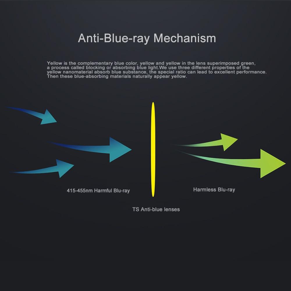 Smart xiaomi Mijia Personnalisé TS Anti Bleu Rayons Verre UV la Preuve de  La Fatigue Des Lunettes de Protection Verres Pour Homme femme xiaomi mijia  ts ... 34fc297eb097