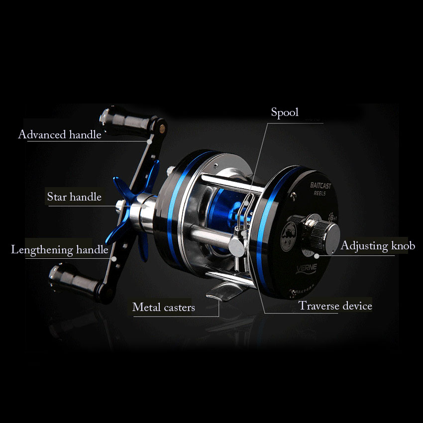 SEASHARK Saltwater Deep Ocen Fishing Reel Cast Drum Wheel Casting Fishing Wheel Right Hand Gear Ratio 6:1 Braking Force 7kg