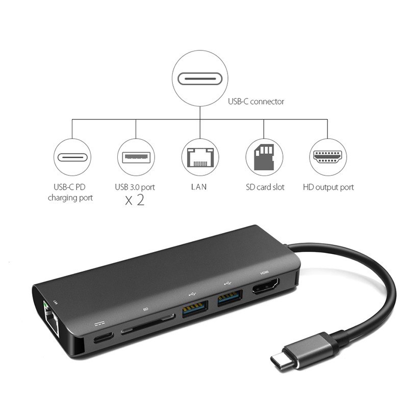 USB C to Ethernet Adapter with Type C HDMI USB 3.0 HUB 6 Ports RJ45 Lan Network Card Adapter for Macbook USB-C With PD логопедические упражнения
