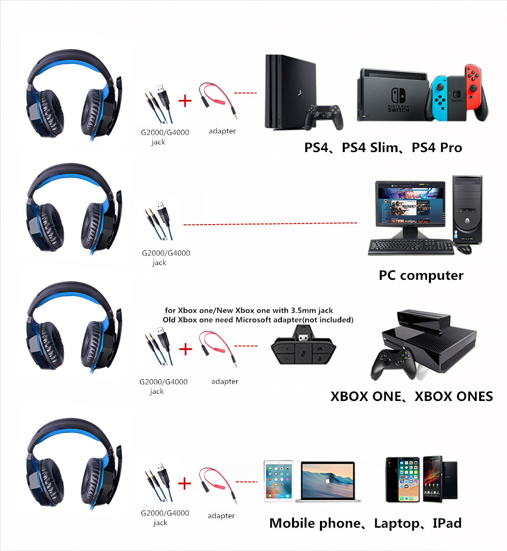 US $14 16 37% OFF|KOTION EACH Gaming Headphones Headset Deep Bass Stereo  wired gamer Earphone Microphone with backlit for PS4 phone PC Laptop-in