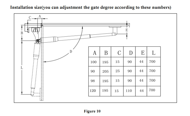 SWING gate 2