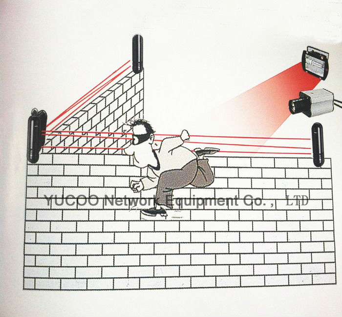 Wireless Burglar Alarm Cctv