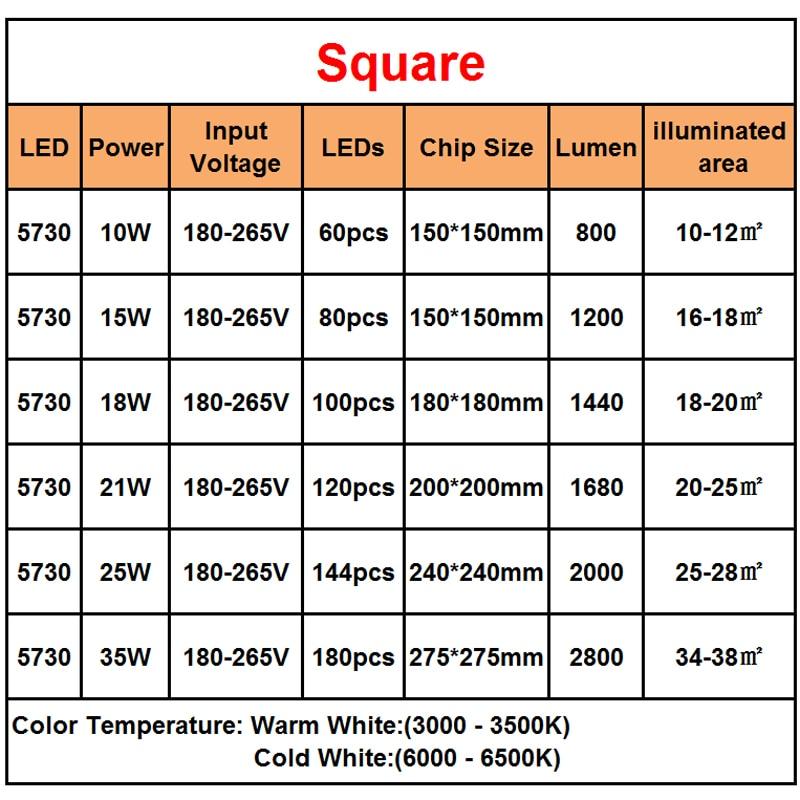 Envío gratis 180-265V LED Panel Lámpara Plaza 10W 15W 18W 20W 25W - Iluminación LED - foto 6