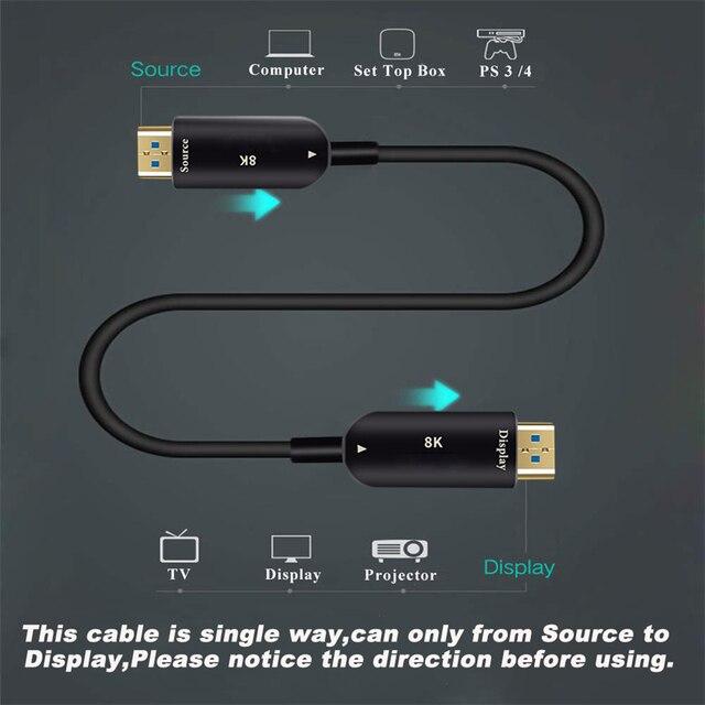 2020 Réel 48Gbps HDMI 2.1 Câble 8K HDMI 2.1 Fiber optique Câble Dolby UHD 2.1 Câbles HDMI 5M 10M 20M RVB 444 Cabo HDMI 2.1 4K