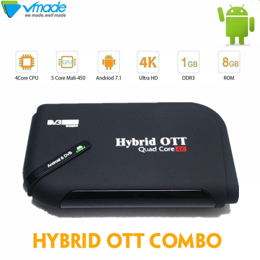 Cheap for all in-house products android tv box s2 in FULL HOME