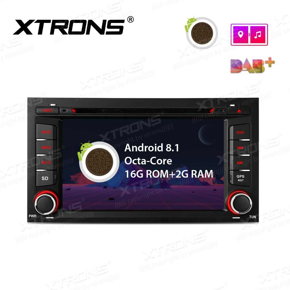 Detail Feedback Questions about XTRONS 7
