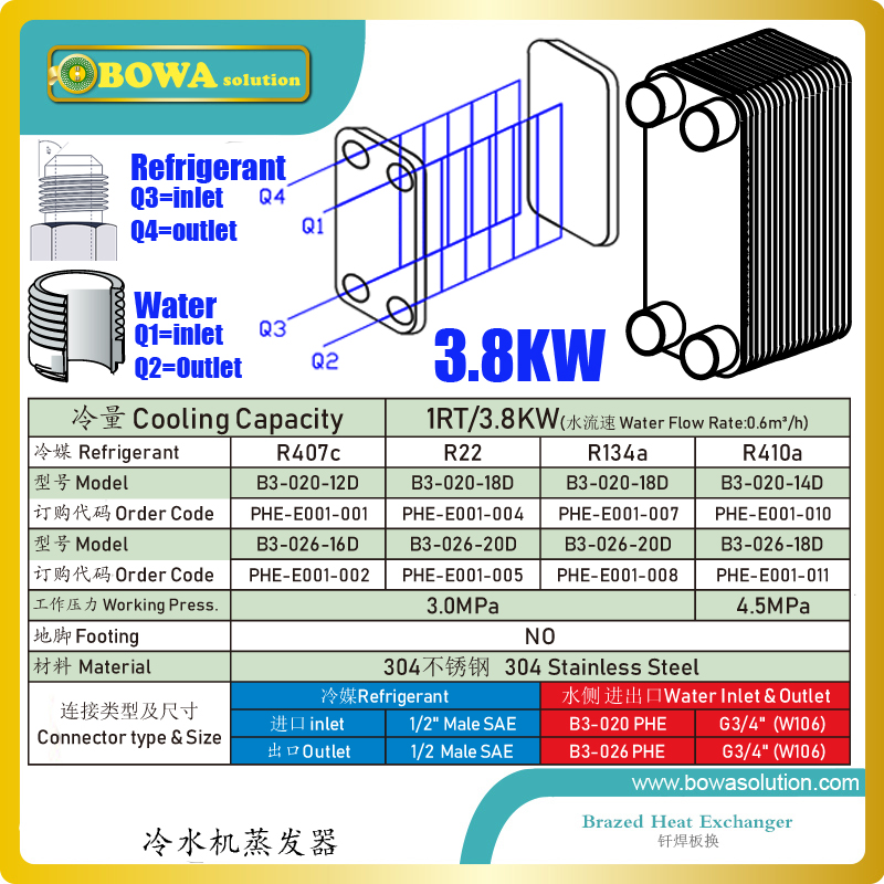 1RT/3.8KW PHE evaporator of water chiller produce low temp. water to cool down other liquids or fluids according to requirement 1RT/3.8KW PHE evaporator of water chiller produce low temp. water to cool down other liquids or fluids according to requirement