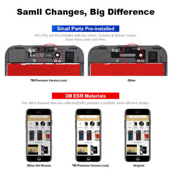 5PCS For iPhone 7 7G For Tianma Excellent Quality LCD No Dead Pixel Display Touch Screen Digitizer Assembly 3D Free Shipping DHL