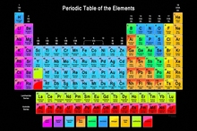 Buy periodic table elements and get free shipping on aliexpress diy frame periodic table elements science education fabric urtaz Images