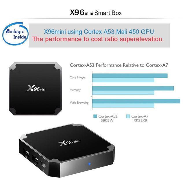 Android 7,1 tv BOX X96 Mini Smart tv Box 2GB16GB Amlogic S905W четырехъядерный 2,4 GHz WiFi 4 K HD медиаплеер онлайн IP tv set top box 2
