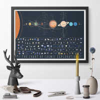 The Chart of Cosmic Exploration Solar System Education Art Poster Print Canvas Canvas Painting Wall Art Home Decor No Frame