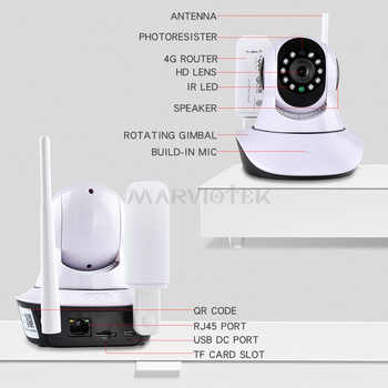 Home Security IP Camera Wireless Smart infrared WiFi Mini Camera HD Audio Record Surveillance CCTV Camera 3G sim card slot P2P