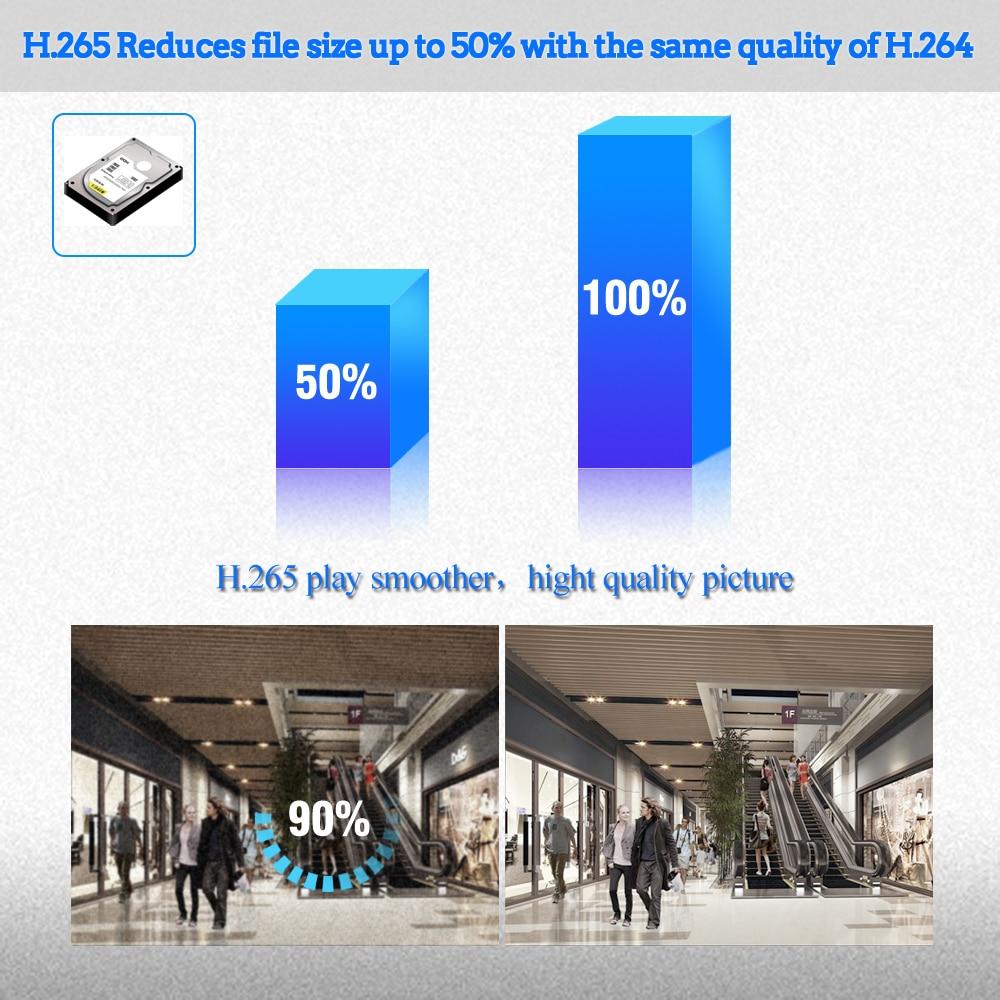 China mini ip camera poe Suppliers