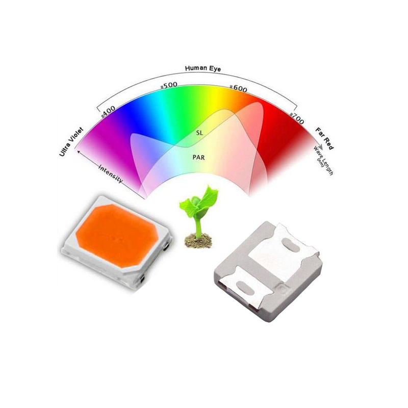 Full Spectrum LED Chip 0.5W 2835 3V 120mA 380-840nm Special Of  LED Grow Light 100PCS/Lot Registered Air Mail