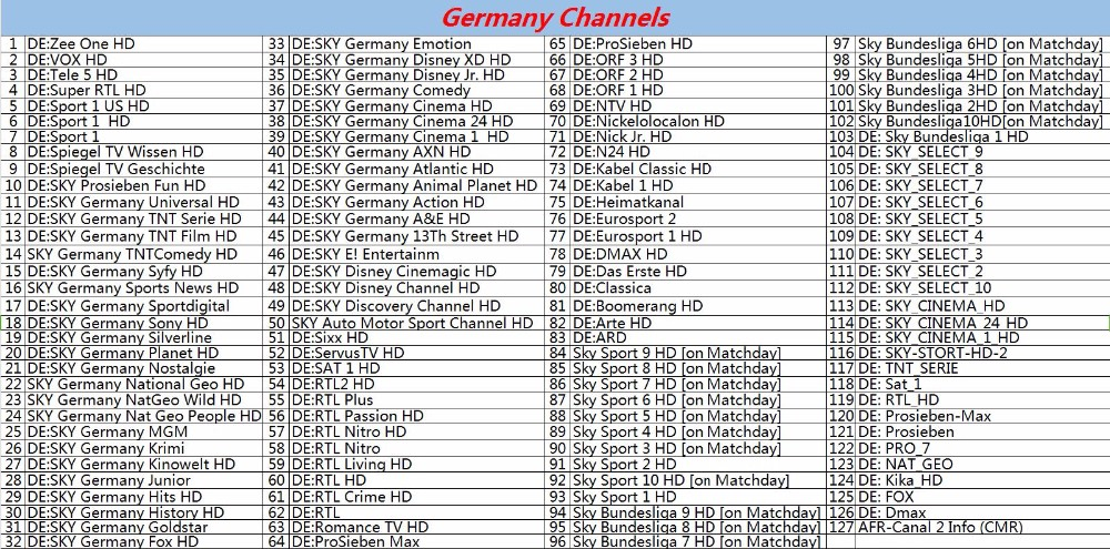 Germany Channels-2