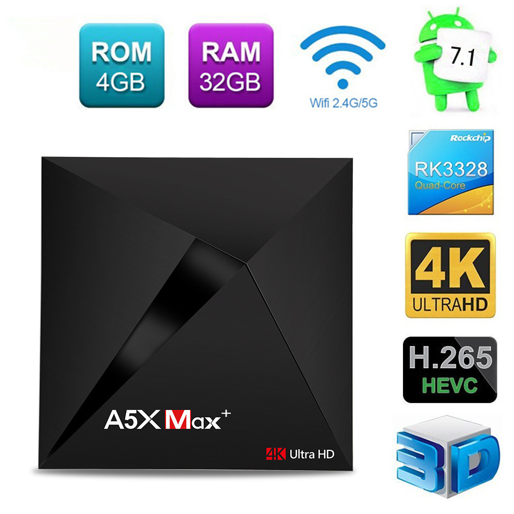 A5X Max Plus Smart Android 7.1 TV Box RK3328 4K H.265 4GB 32GB DLNA Miracast WiFi LAN Bluetooth 4.1 HD Media Player 5pcs android tv box tvip 410 412 box amlogic quad core 4gb android linux dual os smart tv box support h 265 airplay dlna 250 254