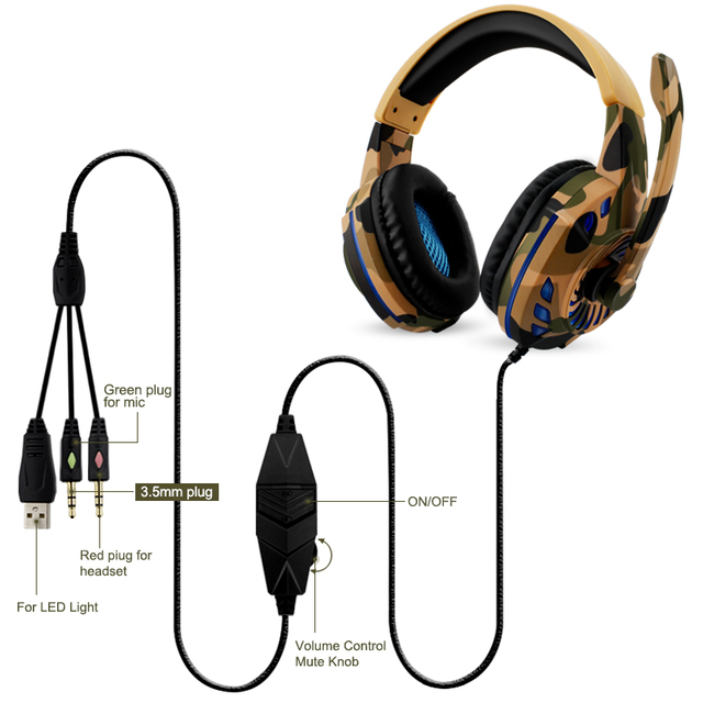 Camouflage Headset Bass Gaming Headphones 4