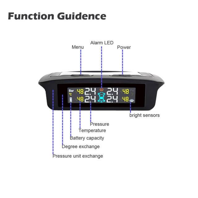 EANOP S700 Car TPMS Tire Pressure Monitoring System tyre pressure Internal  sensor Bar Psi Temp Monitor for Universal Cars Truck