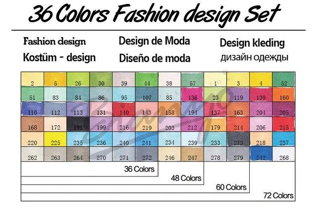 36 Clothing design