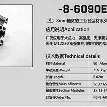 1 шт. L1000mm 6090 Алюминиевая Рамка Оборудование Дверь ЧПУ Окна
