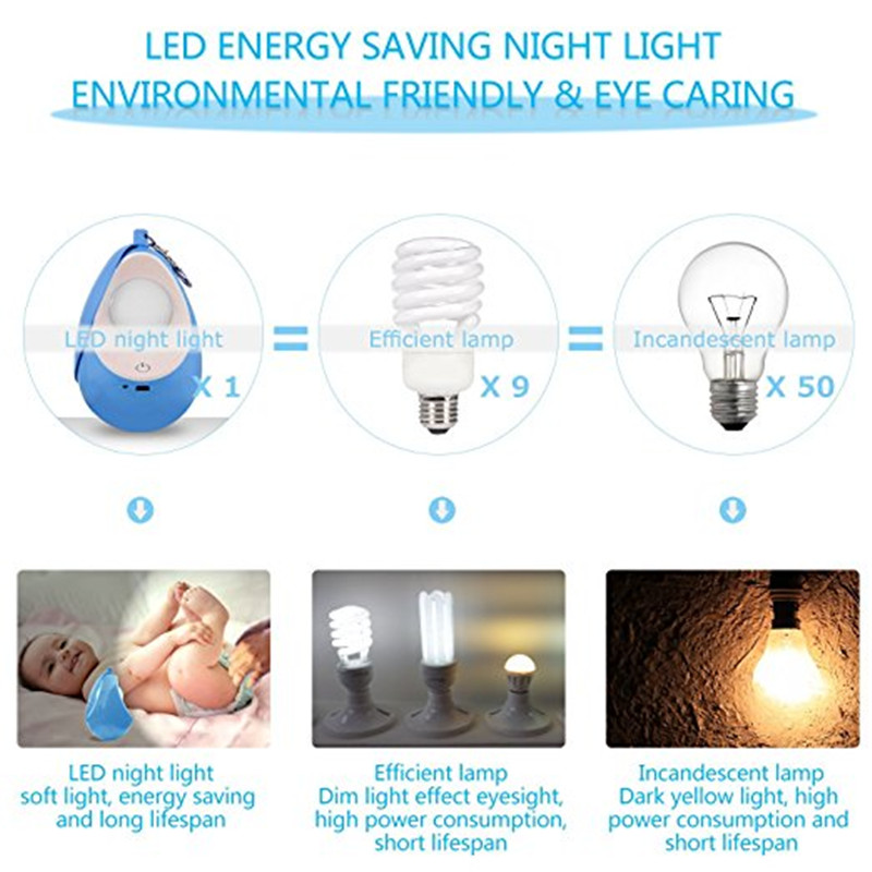 LumiParty LED Night light Portable USB Rechargeable Night Light Nursery Lamp Tumbler Soft Eye Care Lamp with Touch Switch