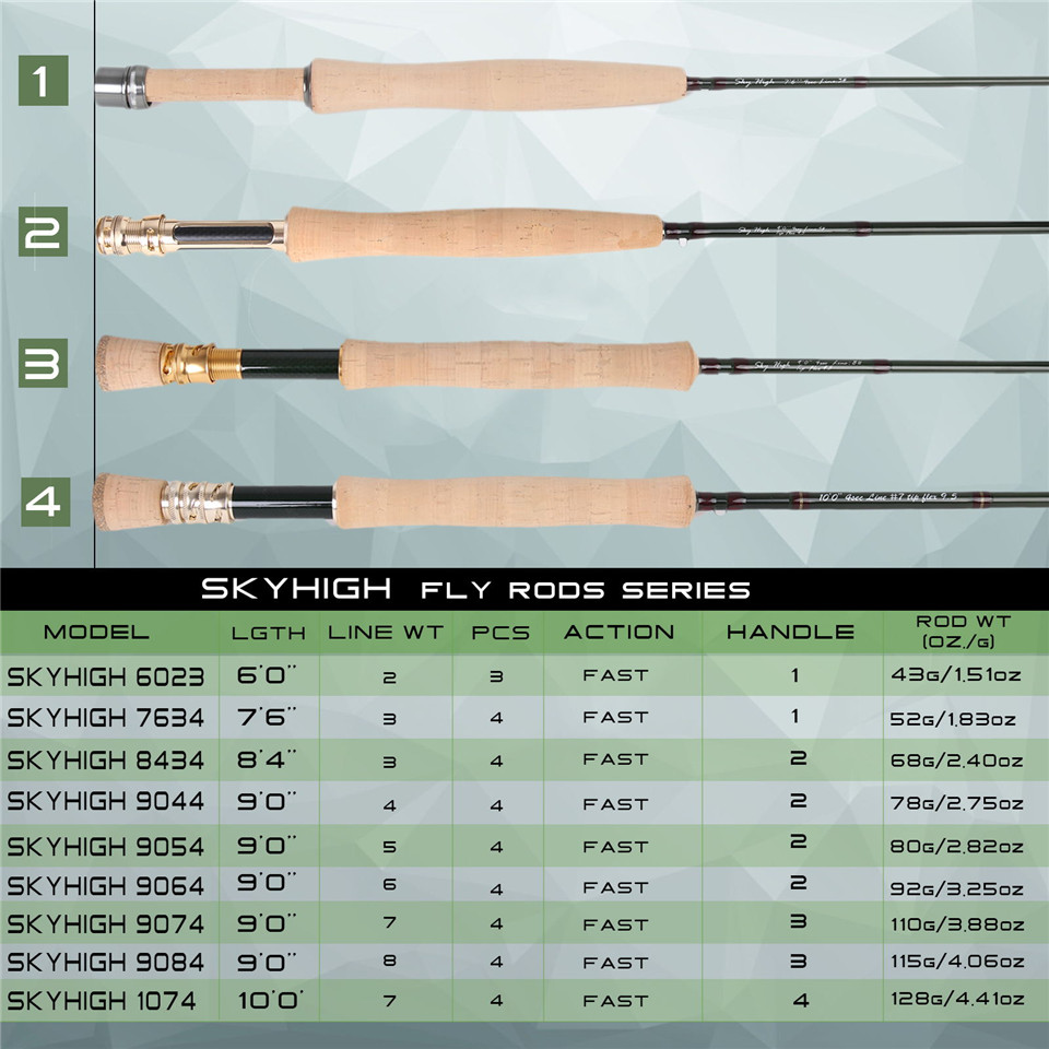Image 2 - Maximumcatch Skyhigh 6 10ft 2 8wt Fly Fishing Rod Graphite IM12 Toray Carbon 3/4pc Fly Rod with Carbon Tubefishing rodfly rodfly fishing rod -