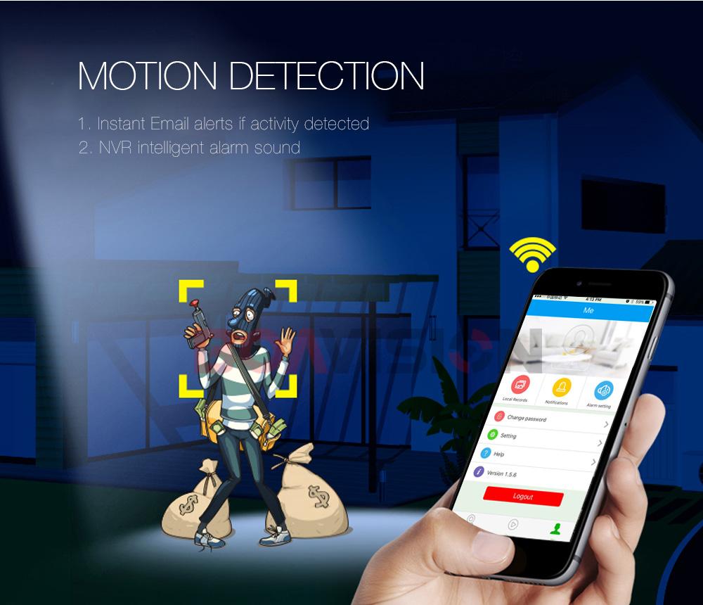 05 Wifi Camera System Kit