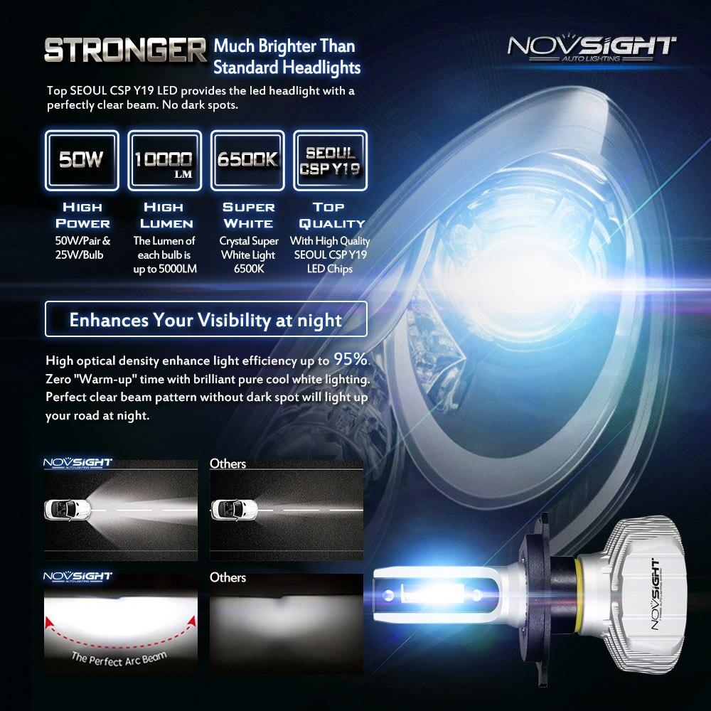 NOVSIGHT Car Headlight H4 Hi Lo Beam LED H7 H1 H3 H8 H9 H11 H13 9005 NOVSIGHT Car Headlight H4 Hi/Lo Beam LED H7 H1 H3 H8 H9 H11 H13 9005 9006 9007 50W 10000lm 6500K Auto Headlamp Fog Light Bulbs