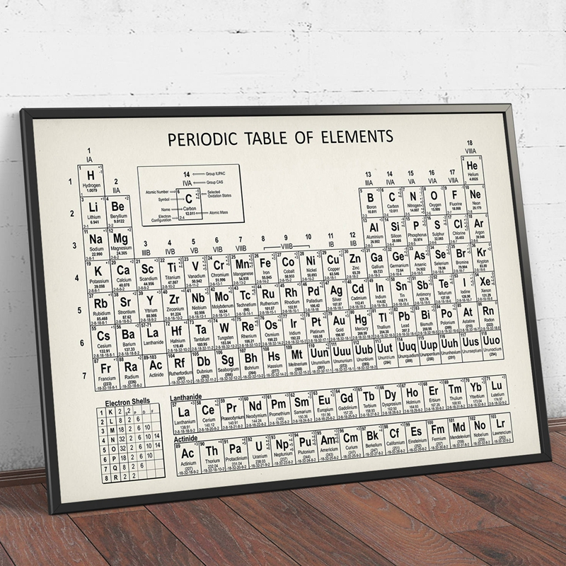 The periodic table of Elements Canvas Art Cheap Wall Print Picture Any Size