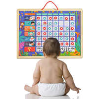 Besegad Magnetic Reward Activity Responsibility Chart Calendar Schedule Educational Learning Toys for Kids Children Target Board