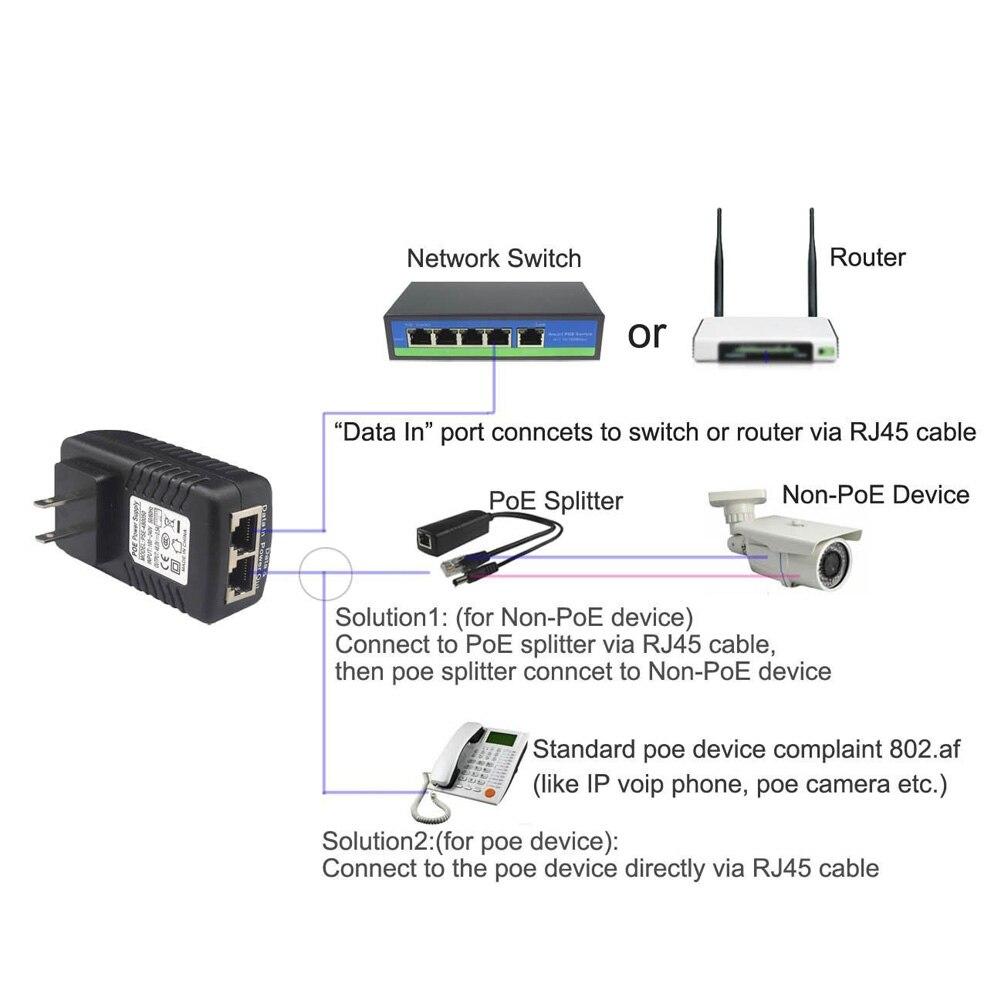 Nett Ip Kamera Poe Ethernet Kabel Diagramm Fotos - Elektrische ...