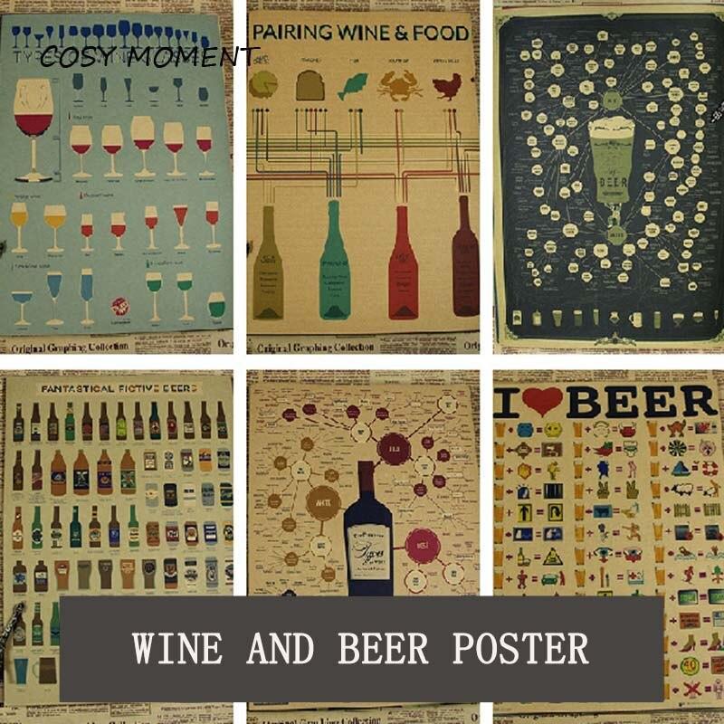 Vintage Kitchen Posters Promotion-Shop for Promotional Vintage ...