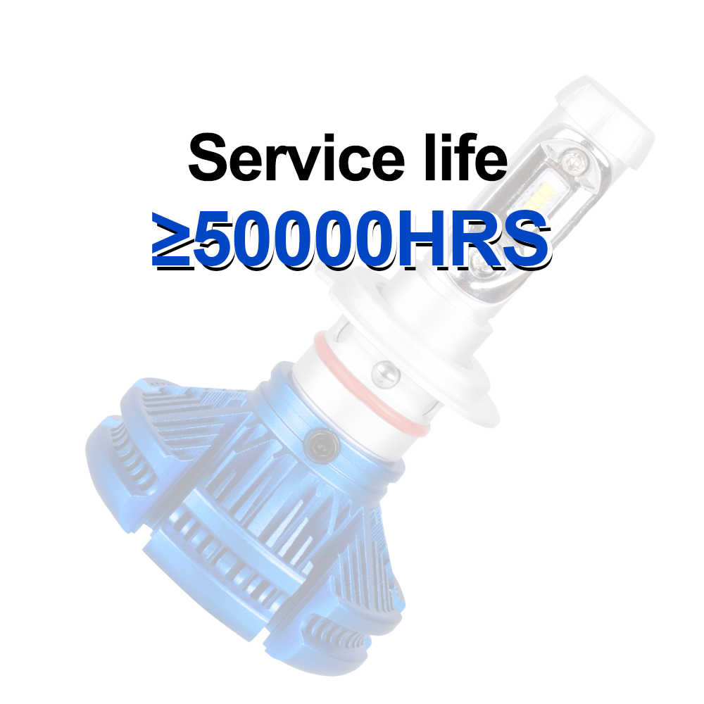 H7 H4 LED Bulb 12000lm Car Headlights LED Auto Lamp Fanless H8 H9 9005 HB3 9006 HB4 50W 6500K 24V ZES LED H11 H1 H3 12V Car Lamp