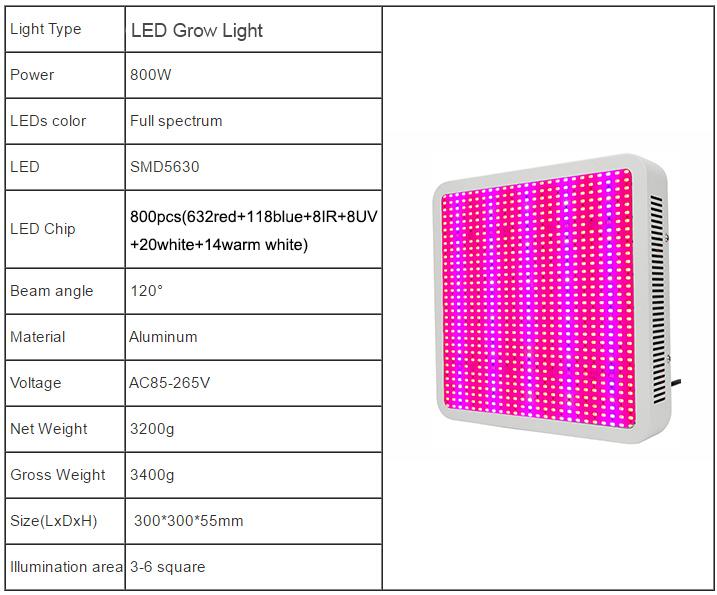 Full Spectrum LED Plant Grow Lights 25