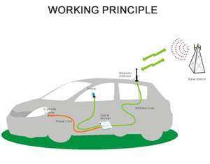 Image 2 - Antena samochodowa do wzmacniacza sygnału 820 2170 mhz GSM UMTS 3G LTE mobilny wzmacniacz sygnału wzmacniacz komórkowy 4G zestaw samochodowy