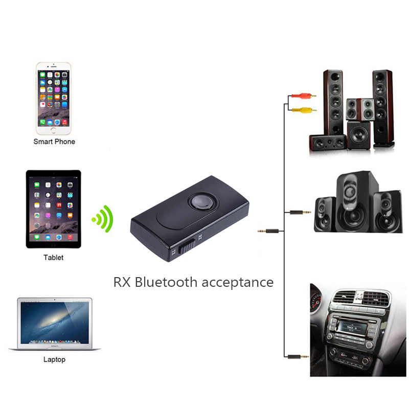 2 in 1 Wireless Bluetooth Receiver Adapter Transmitter Stereo Audio MP3 Adapter with 3.5mm Audio Cable For TV PC Car #2