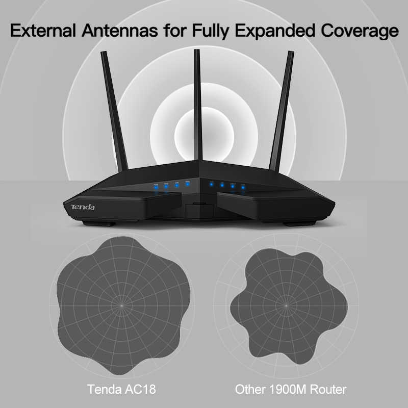 Tenda AC18 1900Mbps Dual-band Gigabit Wireless WiFi Router, WiFi Repeater,  1300Mbps at 5GHz, 600Mbps at 2 4GHz, USB 3 0