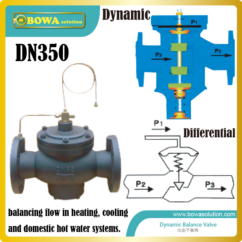 DN350 flanged cast iron automatic balancing Valve is for railway station, including 200dollars freight costs