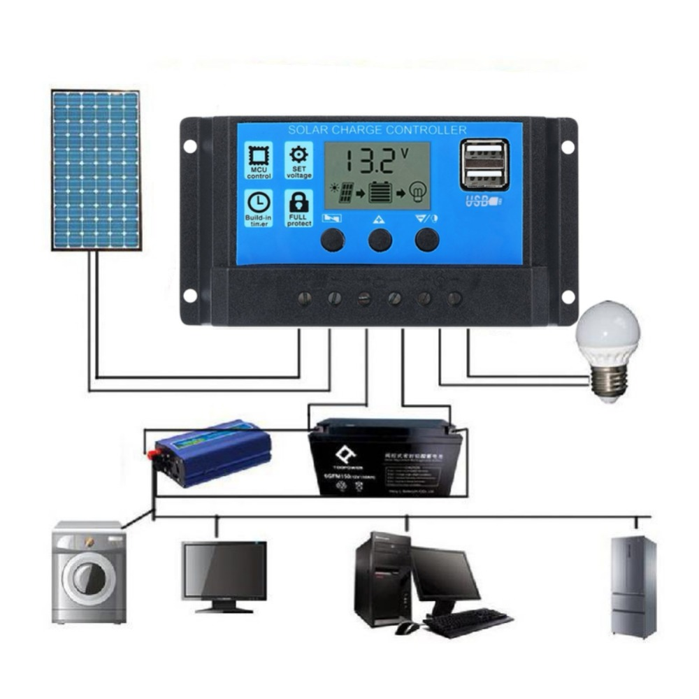 2018 Nuevo LCD PWM 10/20/30A dual USB solar panel regulador de la batería 12/24 V