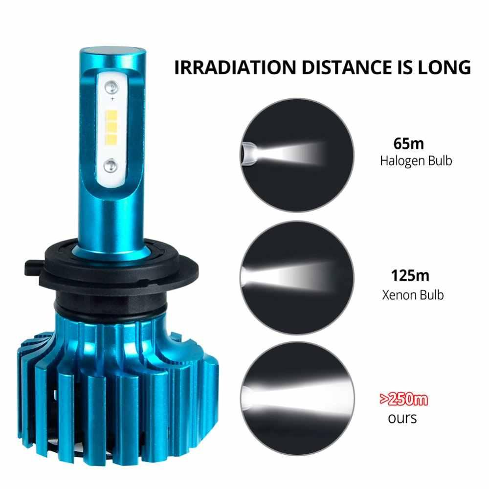 FOXCNSUN H15 LED רכב פנס H4 H7 Led נורות H1 H11 H8 HIR2 HB4 HB3 9006 9005 אוטומטי ערפל מנורה csp 12000LM 6500 k 12 v מיני הנורה