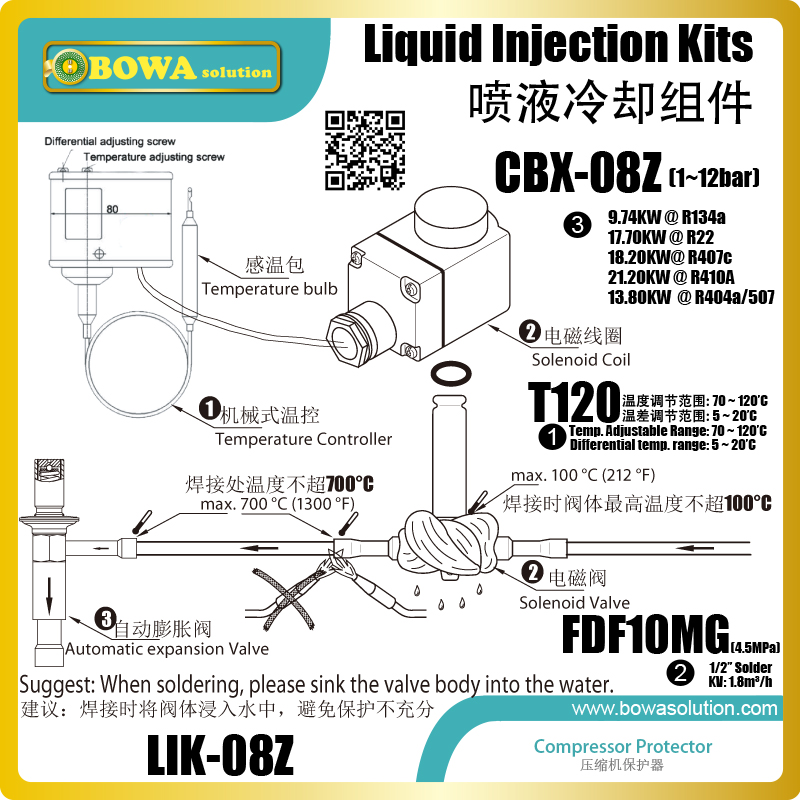 Liquid injection kits can inject liquid refrigerant according to suction temperature to avoid too high suction temperature liquid injection kits are used in two stage refrigeration plant to control liquid injection into the intercooler