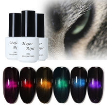 5 Ml Permata Mata Kucing Thermo Gel Nail Polish Rendam Off Kuku Nagellak Primer Lacquer Dasar Atas Lem Gellak Semi permanen Nail Art Panit(China)